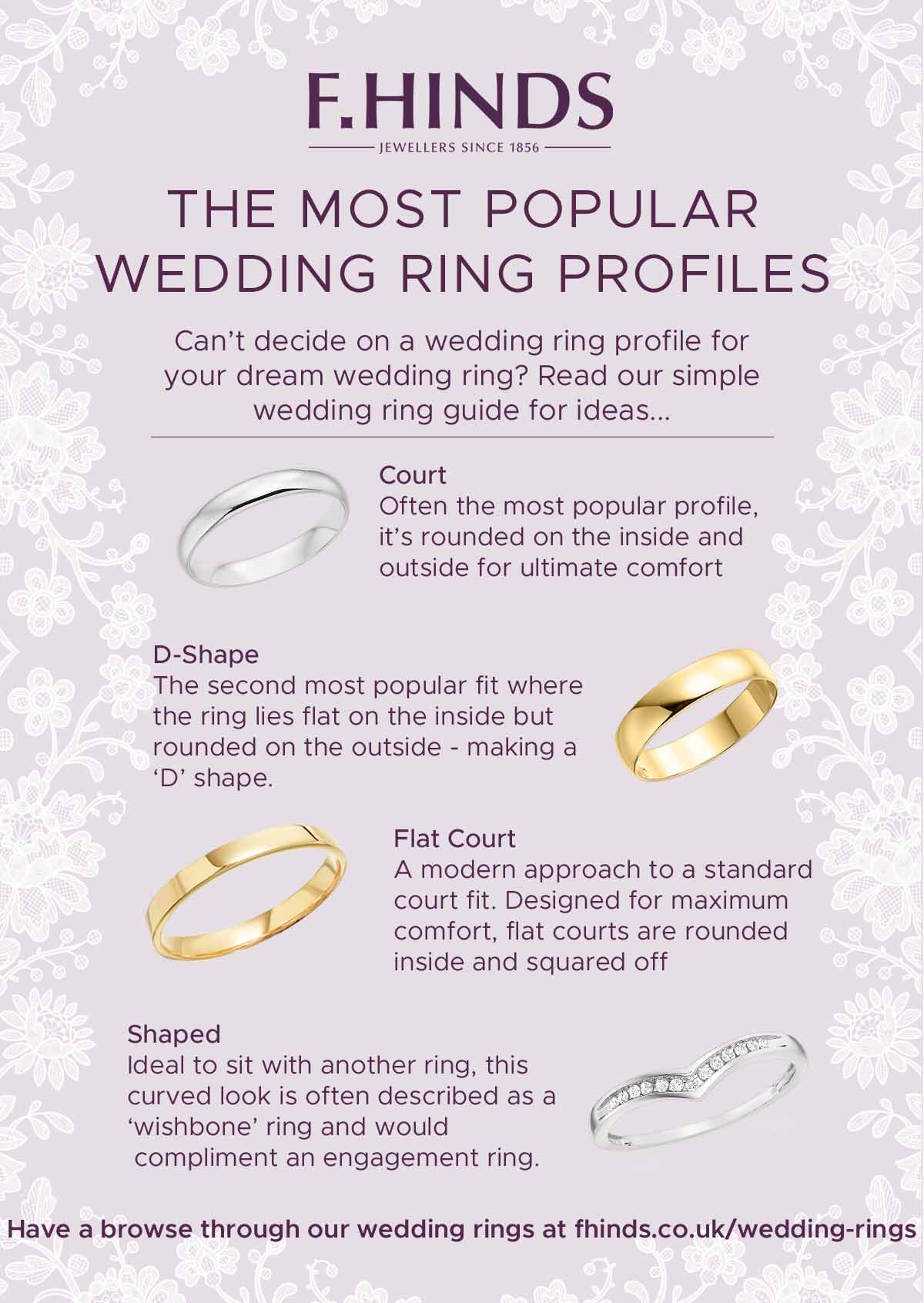 Click Here To Browse Through Our Wedding Rings