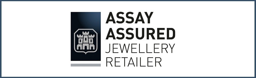 Assay Assured Hallmarks